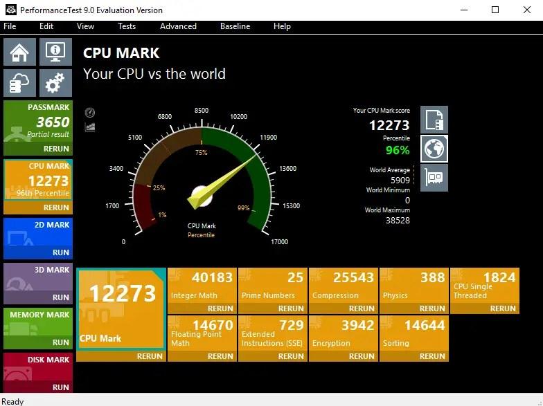 Cpu mark 1700X