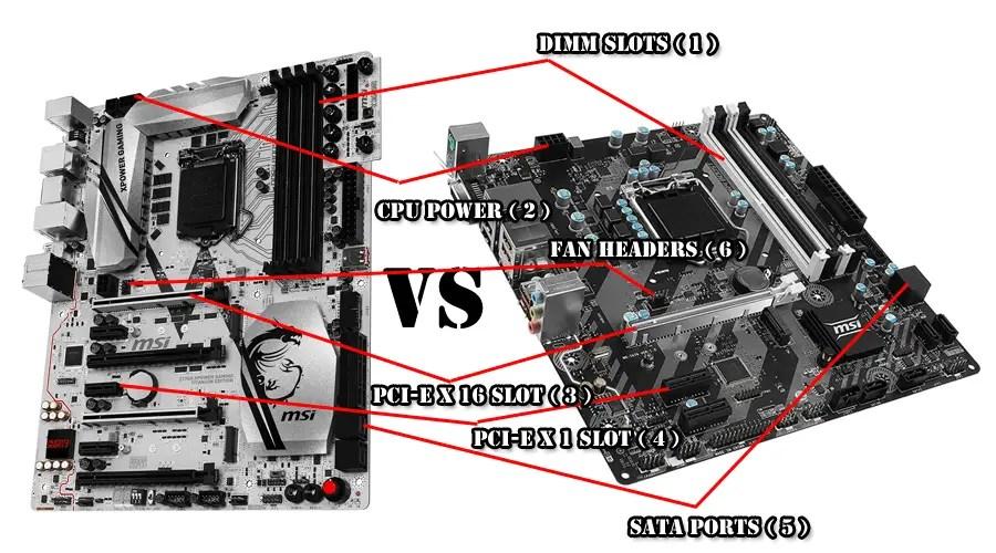Micro-ATX vs ATX motherboard