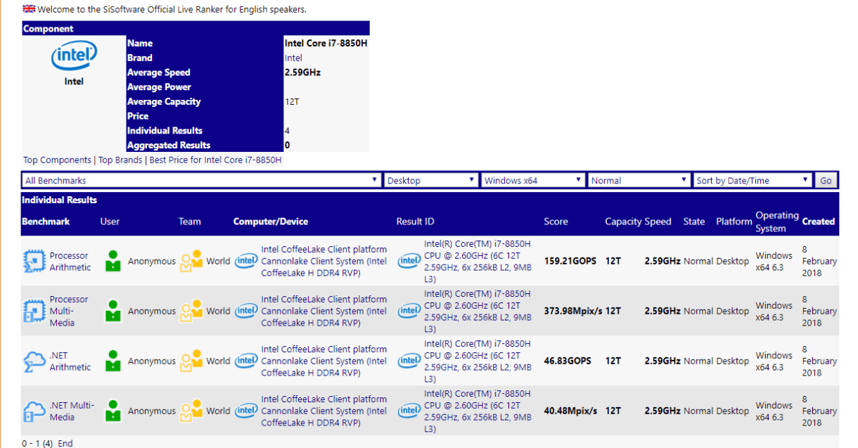 Intel Core i7 8850H benchmark