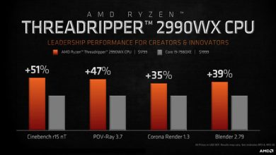 AMD-Ryzen-Threadripper-2000-Series_2990WX bars