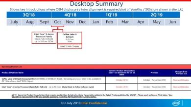 Intel_Core_9000_series_roadmap dx sum