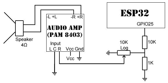 Esp32 Pwm Example