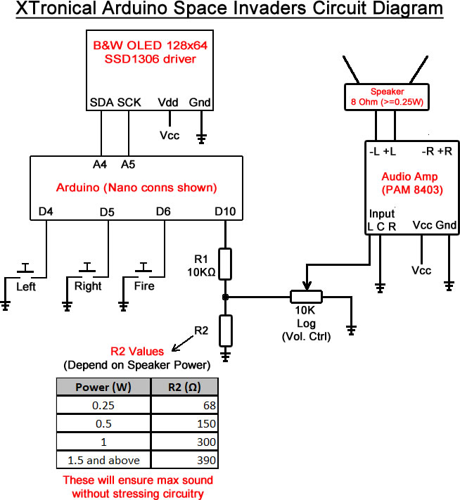 Space Invaders full circuit diagram - XTronical