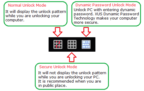 XUS PC Lock Unlock Mode