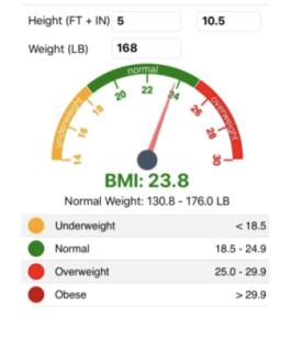 https://i2.wp.com/www.xuviasoccer.com/wp-content/uploads/2021/07/Dontaye-BMI-Indicartor-small-2.png?fit=275%2C317&ssl=1