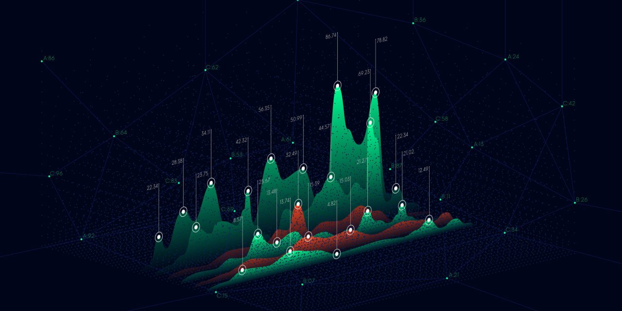 The Four Different Types of Analytics
