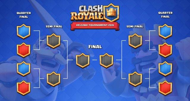Clash-Royale-Tournament-Chart