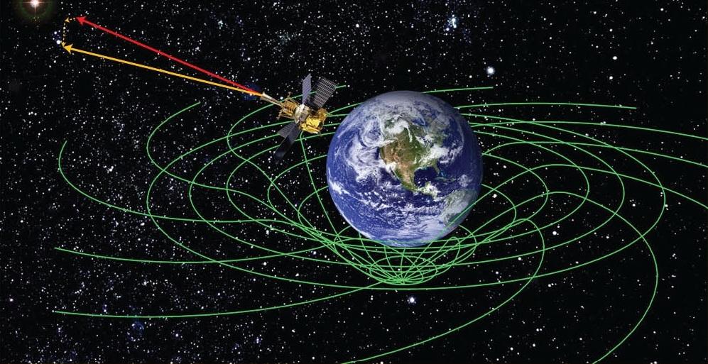 Yaabot_gravitational_force_3