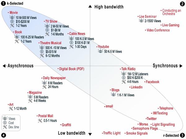 Yaacov Apelbaum - Message Bandwidth Sync Cost Correlation