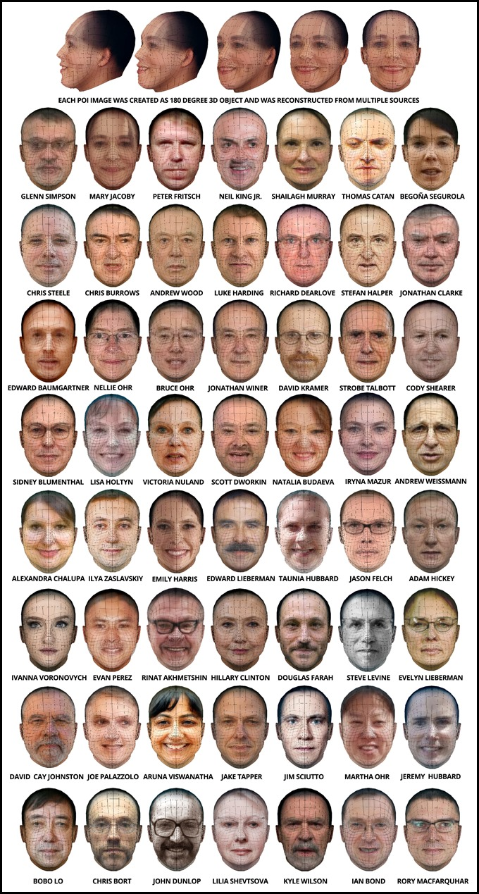 The Trump Dossier Cast of Characters