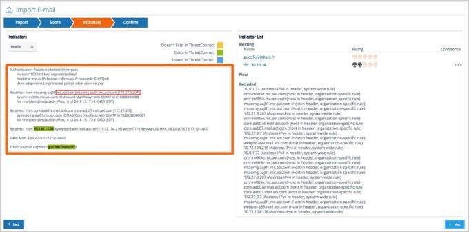 Guccifer 2.0 AOL Email