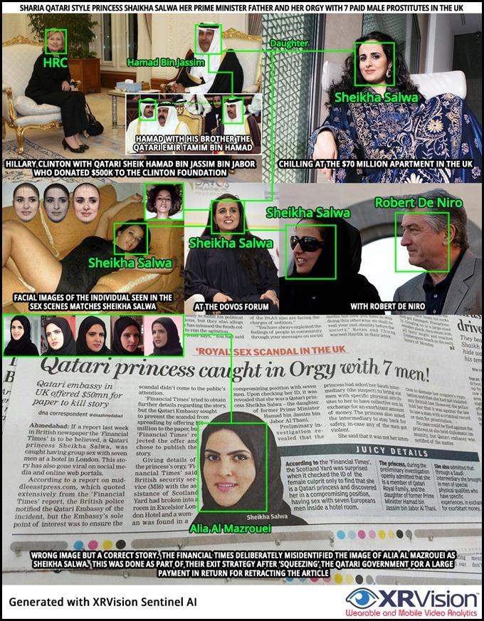 Sharia Qatari Style and Princess Sheikha Salwa
