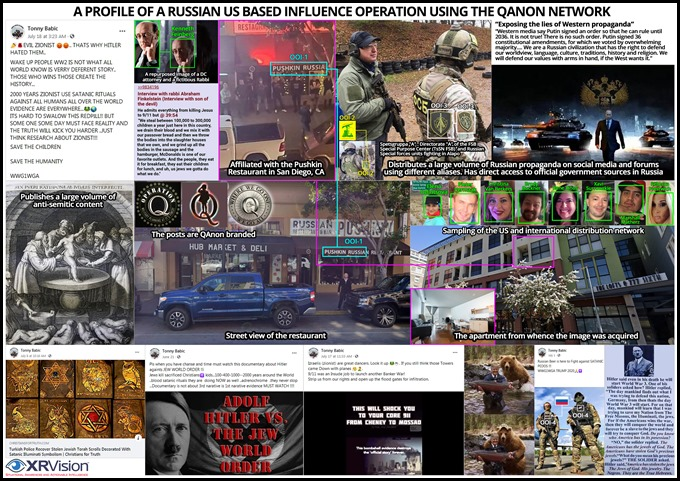 Russian disinformation operation using QAnon
