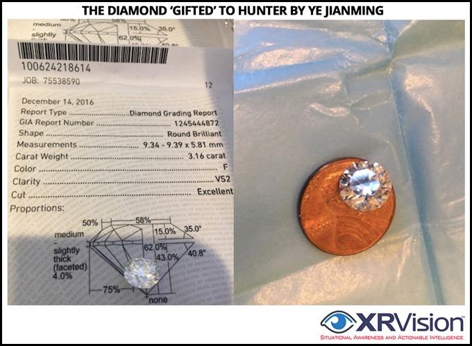 Diamonds are forver
