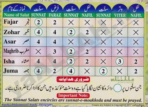 prayers-in-islam-five-times-namaz-timings-rakats-210117