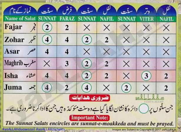 prayers-in-islam-five-times-namaz-timings-rakats-210117