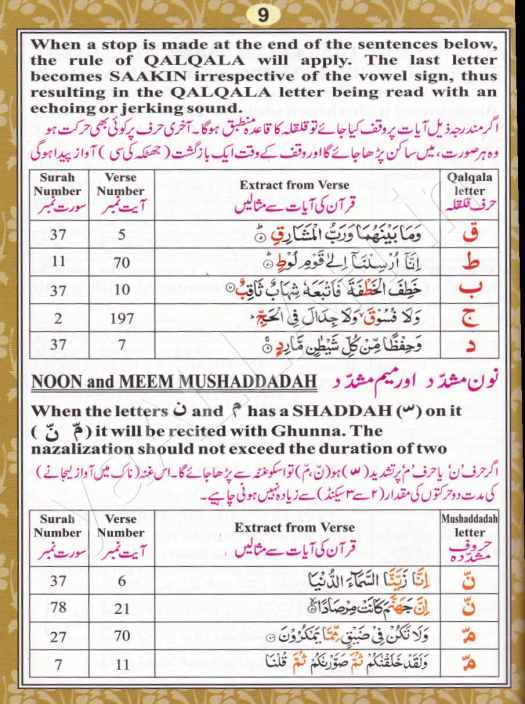 Learn-Quran-Tajweed-Rules-Pronunciation-Makhraj-Huruf-Hijaiyah-008-170816-#yaALLAHpictures