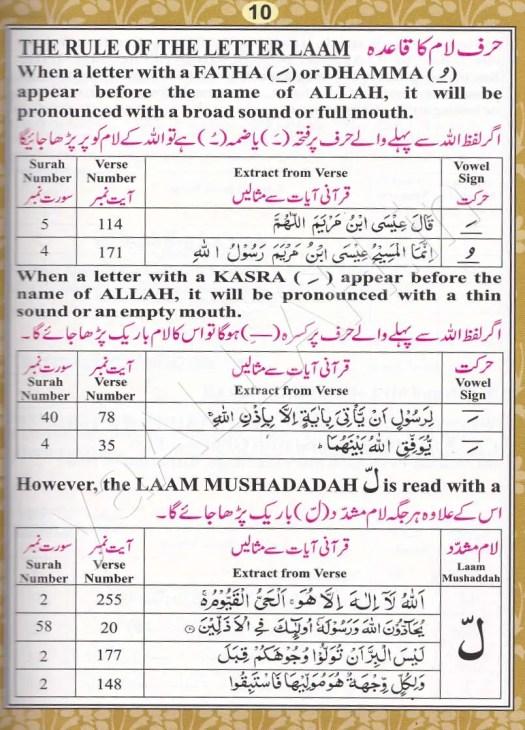 Learn-Quran-Tajweed-Rules-Pronunciation-Makhraj-Huruf-Hijaiyah-009-170816-#yaALLAHpictures