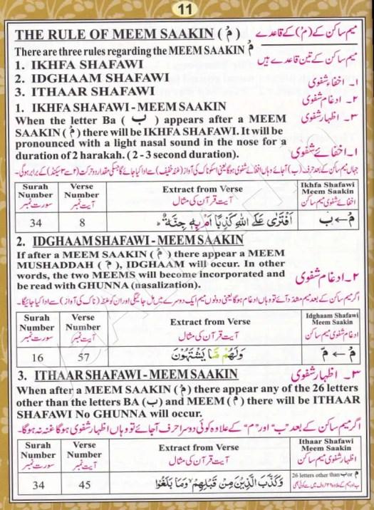Learn-Quran-Tajweed-Rules-Pronunciation-Makhraj-Huruf-Hijaiyah-010-170816-#yaALLAHpictures