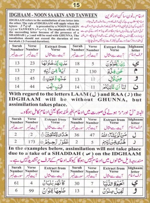 Learn-Quran-Tajweed-Rules-Pronunciation-Makhraj-Huruf-Hijaiyah-014-170816-#yaALLAHpictures