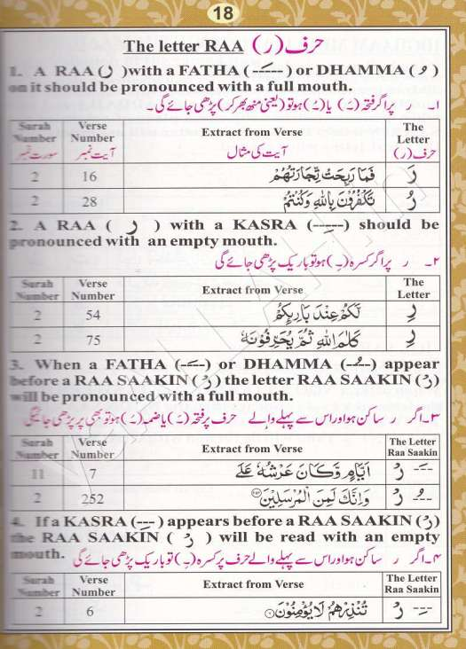 Learn-Quran-Tajweed-Rules-Pronunciation-Makhraj-Huruf-Hijaiyah-018-170816-#yaALLAHpictures