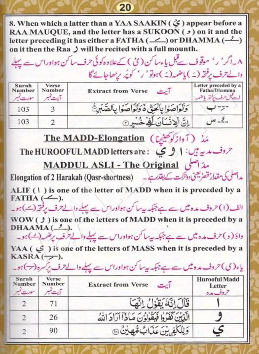 Learn-Quran-Tajweed-Rules-Pronunciation-Makhraj-Huruf-Hijaiyah-020-170816-#yaALLAHpictures