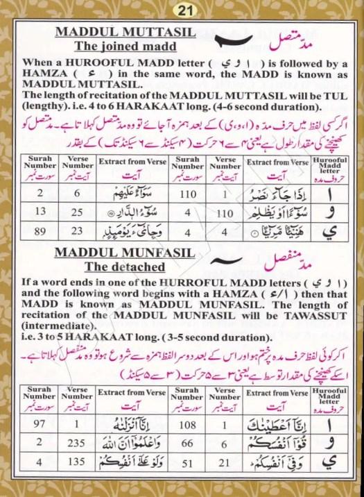 Learn-Quran-Tajweed-Rules-Pronunciation-Makhraj-Huruf-Hijaiyah-021-170816-#yaALLAHpictures