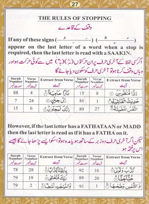 Learn-Quran-Tajweed-Rules-Pronunciation-Makhraj-Huruf-Hijaiyah-027-170816-#yaALLAHpictures