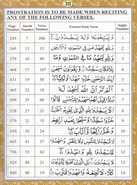 Learn-Quran-Tajweed-Rules-Pronunciation-Makhraj-Huruf-Hijaiyah-030-170816-#yaALLAHpictures