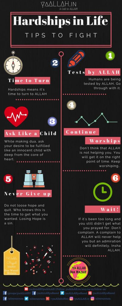 Asking-ALLAH-For-Help-Muslim-Tips-Going-Through-Hardships