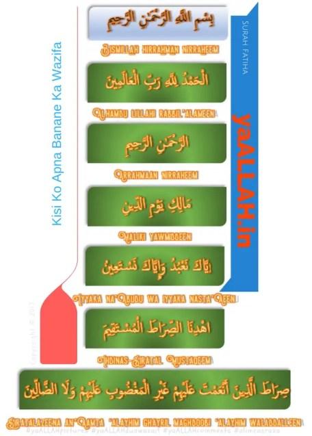 Sirf 1 Din Me! Kisi Ko Apna Banane Ka Wazifa-Surah Fatiha