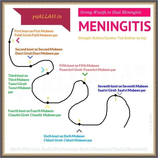 wazifa for meningitis-gardan-tor-bukhar-dimaghi-bukhar-Yaseen-7-Mubeen-yaALLAH.in