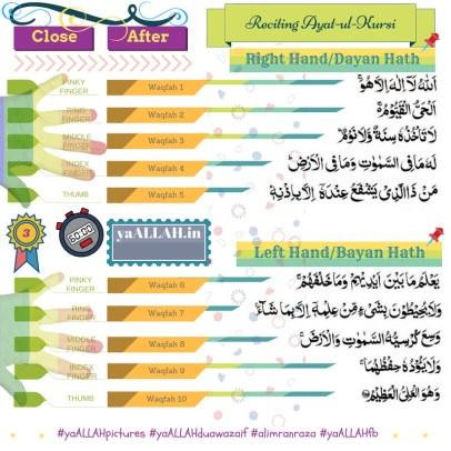 Love Spell to Marry Your Love Immediately-Surah-Ikhlas-wazifa for Love Back in 3 Days