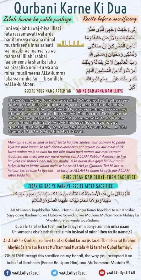 Bakra Zibah Qurbani Karne Ki Dua With All Translations (HD