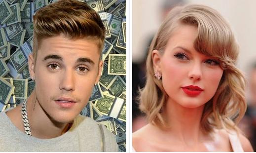 Forbes Highest Earning celebrities under 30