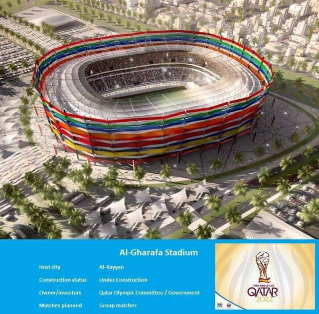 worldcup 2022 qatarstadium