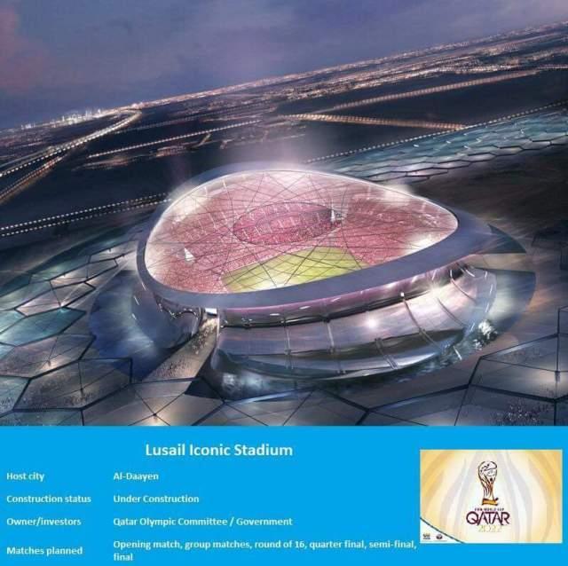 worldcup 2022 qatar stadium