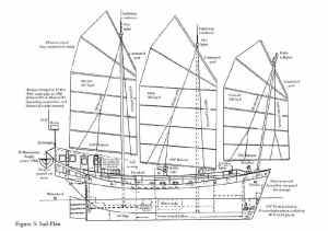 Chinese junk by David Chidell?and Thomas Colvin for sale