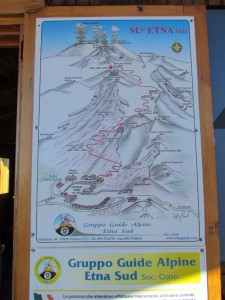 Our route up Etna