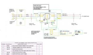 Isolation Transformer Earth Wiring  Technical Discussion