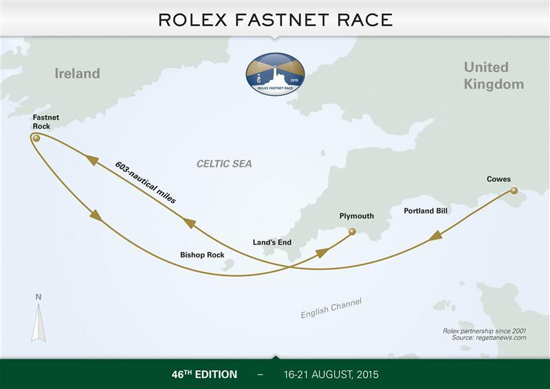 Rolex Fastnet Race Course Map