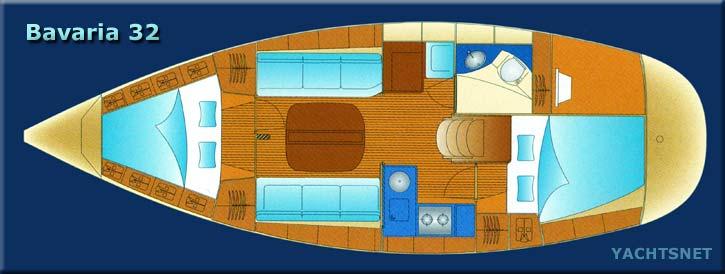 Bavaria 32 Archive Details Yachtsnet Ltd Online UK