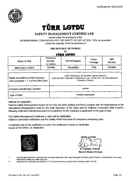 SMC Certificate