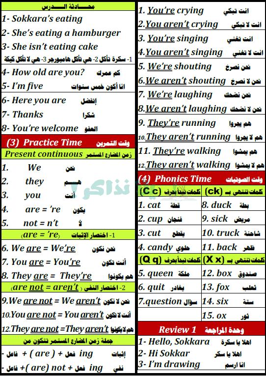 مذكرة لغة انجليزية للصف الثالث الابتدائي الترم الاول