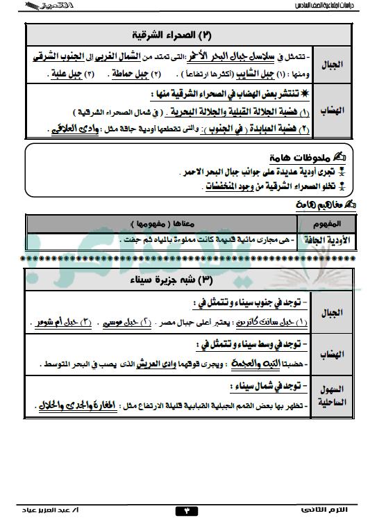 مذكرة دراسات للصف السادس الابتدائي ترم ثاني