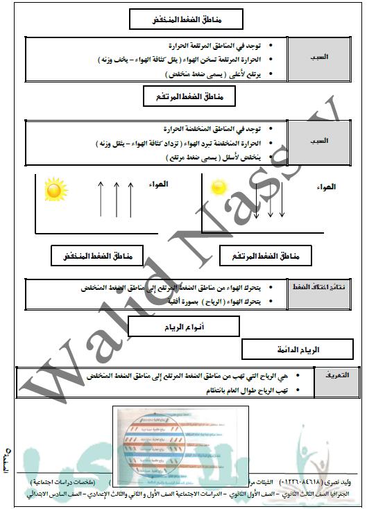 ملخص الجغرافيا للصف الاول الاعدادي الترم الثانى
