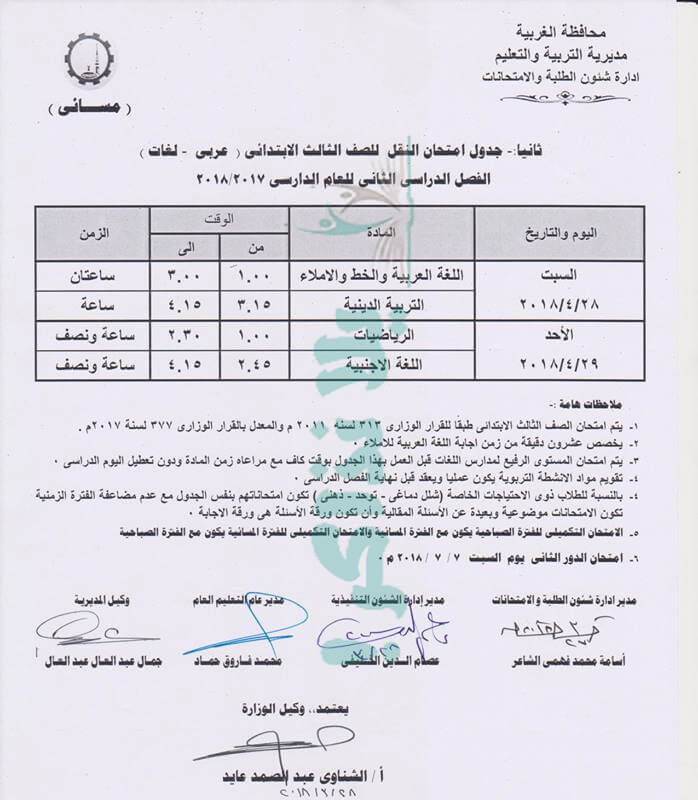 جدول امتحانات الصف الثالث الابتدائي 2018 الترم الثاني محافظة الغربية