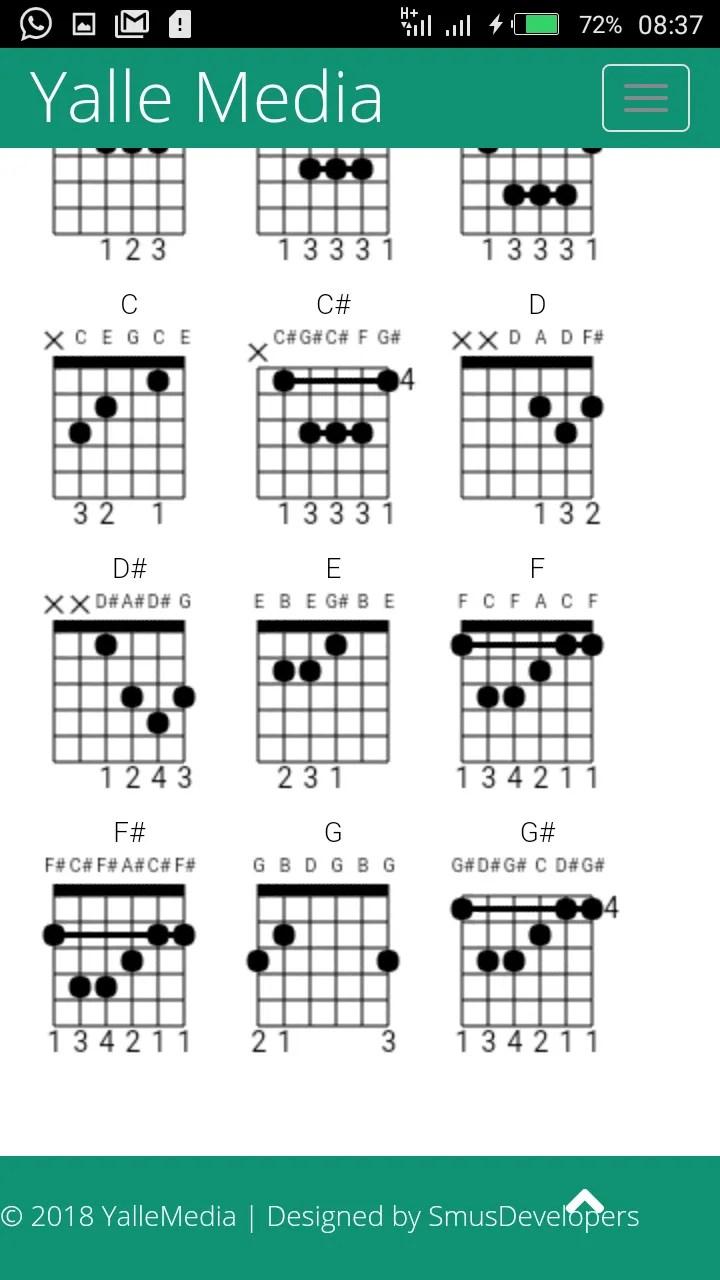 Introducing Free Online Chords Tab Generator For Guitar Ukulele
