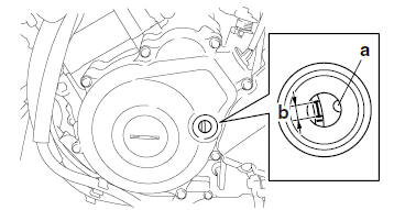 Yamaha Yzf R125 Service Manual Checking The Ignition