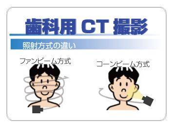 ヤマダ矯正歯科 CT 歯科 スキャナー